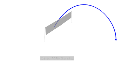 Badminton Schlagtechniken - Lob