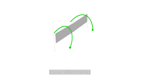 Badminton Schlagtechniken - Netzdrop