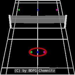 Badminton-Taktik-im-Einzel-Zentralposition