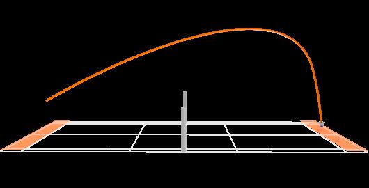 Badminton Schlagtechnik - Flugkurve Clear Seite